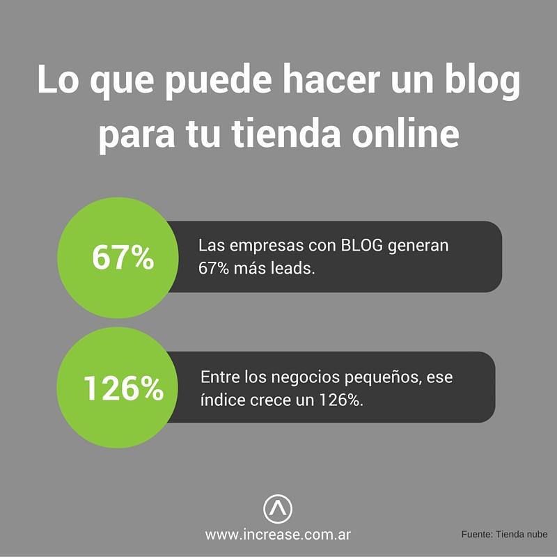 6 razones para tener un blog en tu empresa